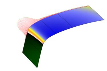 サーフェースの連続性レベル G1,G2,G3 Continuity level
